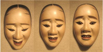 Incredible Noh Mask Meaning And Types Of Noh Masks Short Hairstyles For Black Women Fulllsitofus